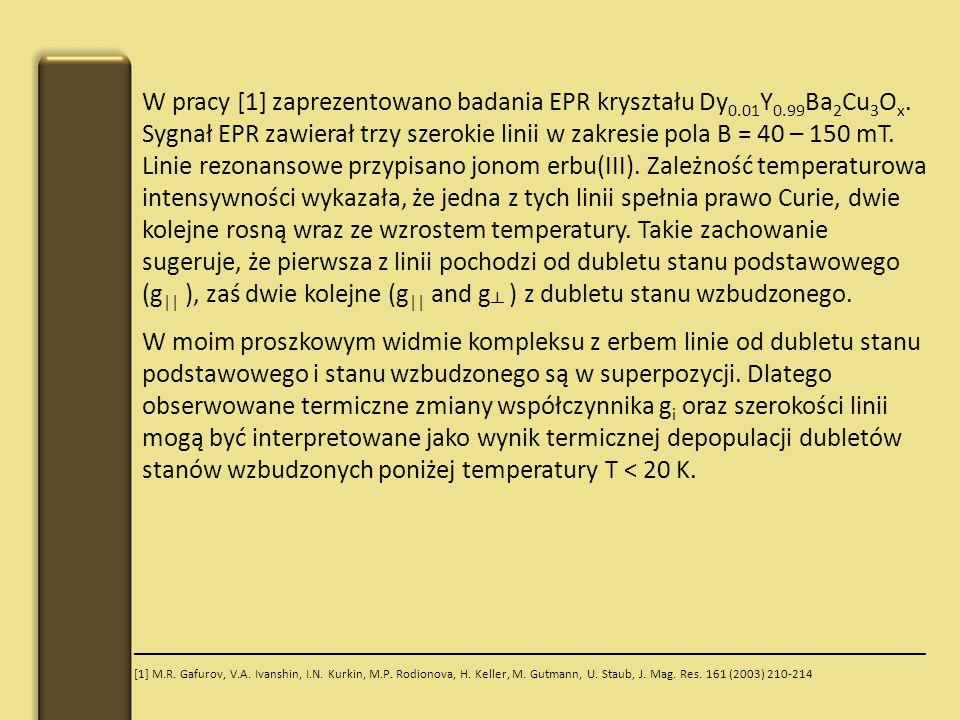 W pracy [1] zaprezentowano badania EPR kryształu Dy0. 01Y0. 99Ba2Cu3Ox